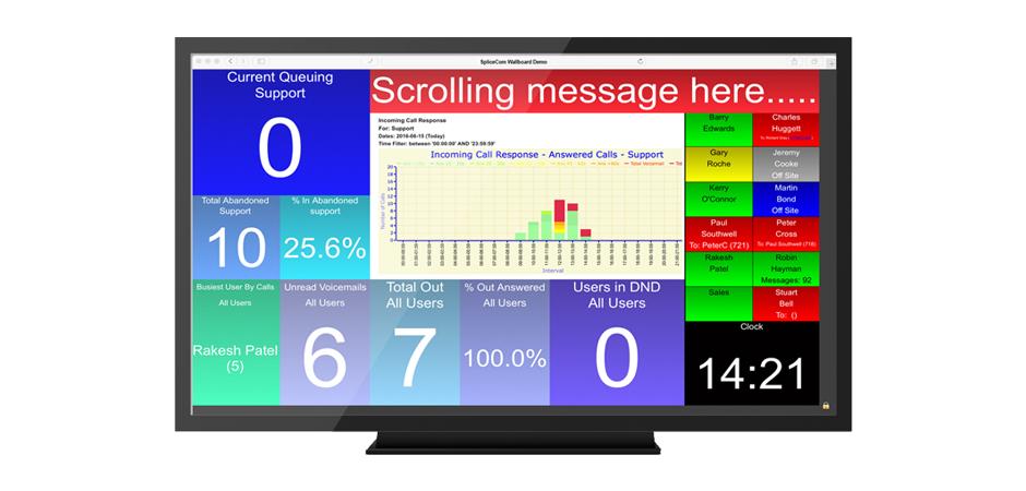 splicecom call centre - products  u0026 services